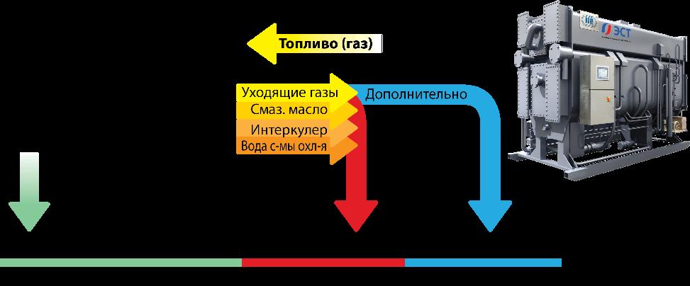scheme_trigeneratsiya_leto